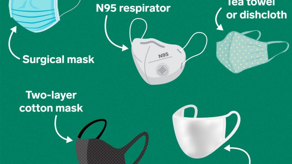 One chart shows the best and worst face masks for coronavirus protection — and which situations they're suited for